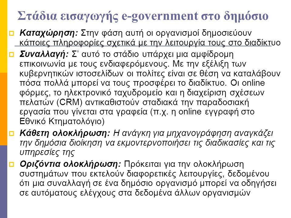 Στάδια εισαγωγής e-government στο δημόσιο