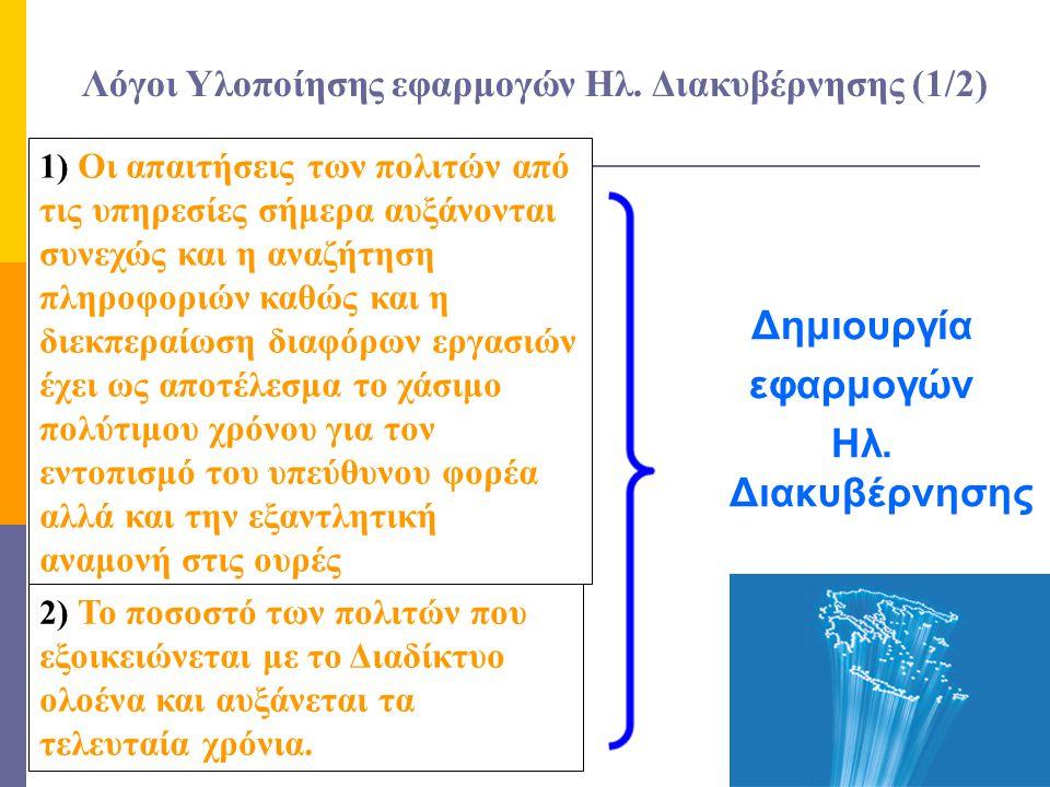 Λόγοι Υλοποίησης εφαρμογών Ηλ. Διακυβέρνησης (1/2)