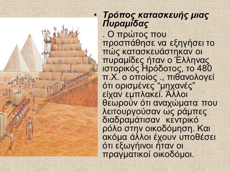 Τρόπος κατασκευής μιας Πυραμίδας