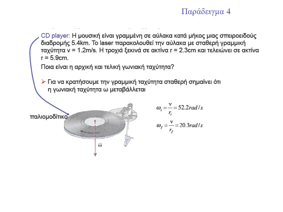 Παράδειγμα 4