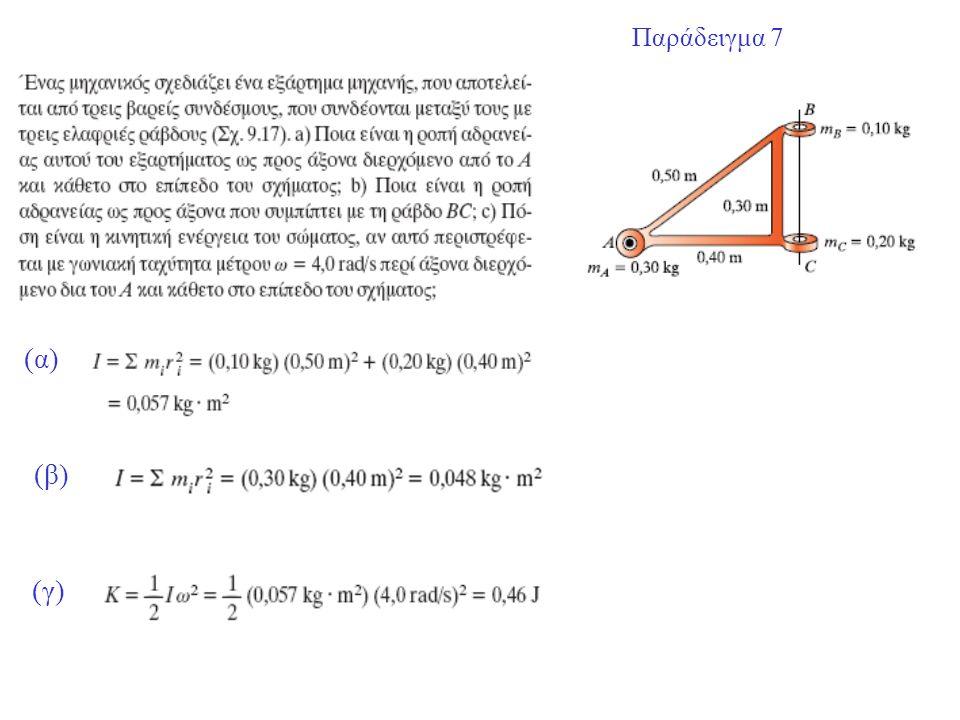 Παράδειγμα 7 (α) (β) (γ)
