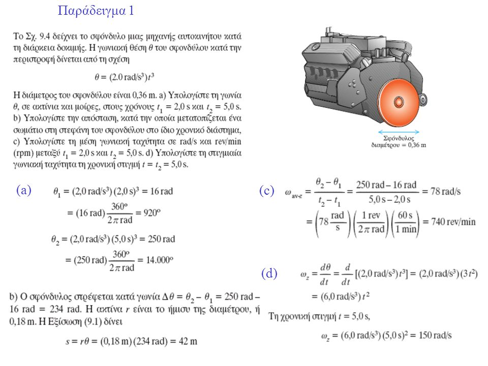 Παράδειγμα 1 (a) (c) (d)