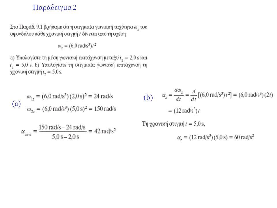 Παράδειγμα 2 (b) (a)