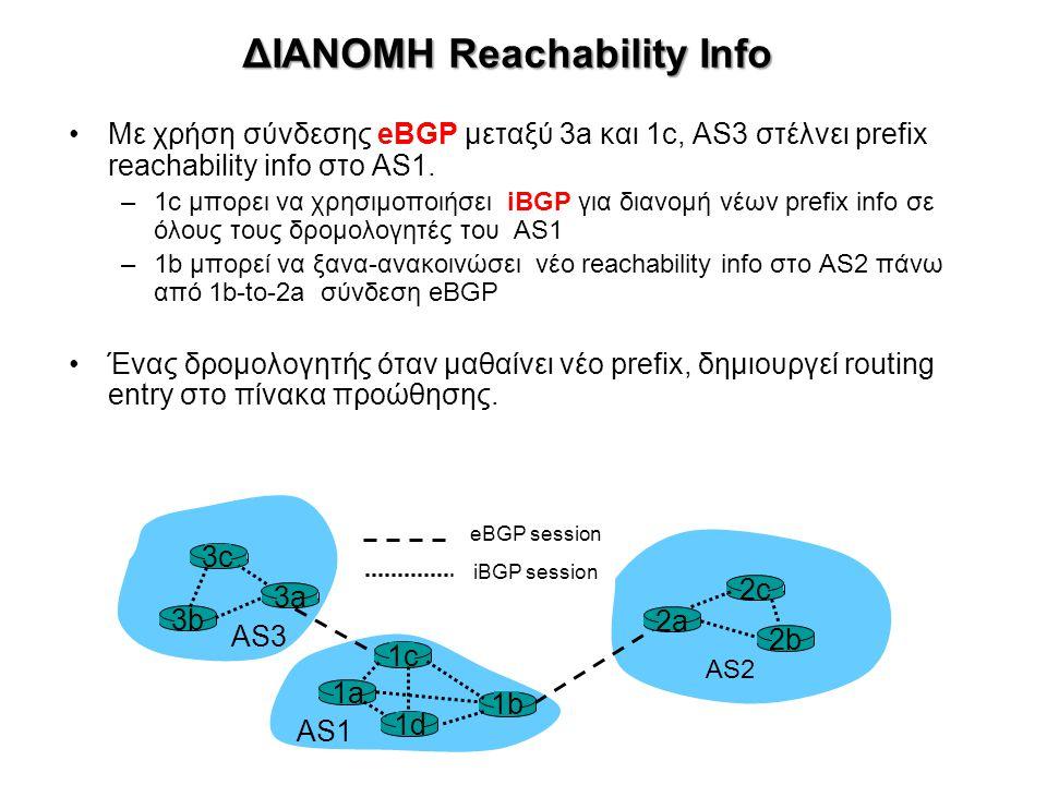 ΔΙΑΝΟΜΗ Reachability Info