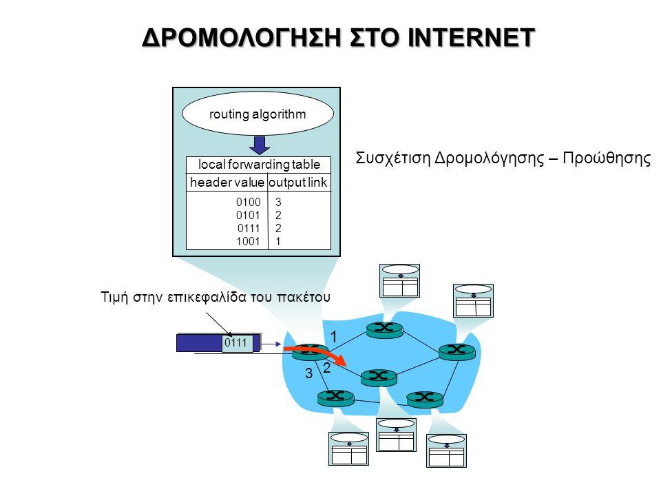 ΔΡΟΜΟΛΟΓΗΣΗ ΣΤΟ INTERNET