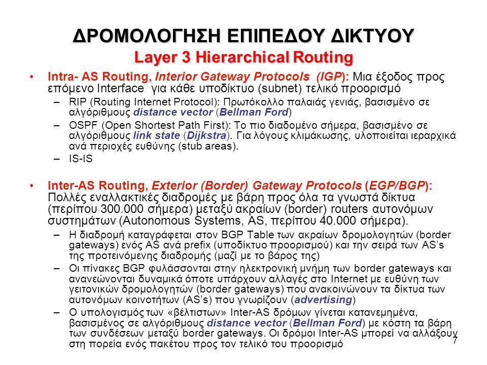 ΔΡΟΜΟΛΟΓΗΣΗ ΕΠΙΠΕΔΟΥ ΔΙΚΤΥΟΥ Layer 3 Hierarchical Routing