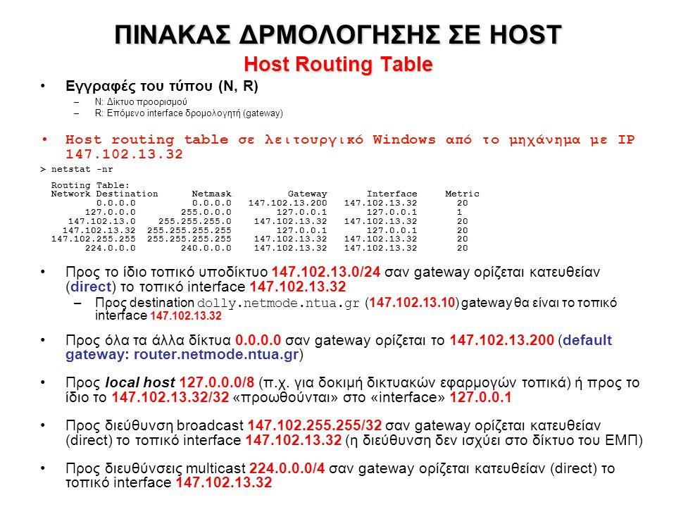 ΠΙΝΑΚΑΣ ΔΡΜΟΛΟΓΗΣΗΣ ΣΕ HOST Host Routing Table