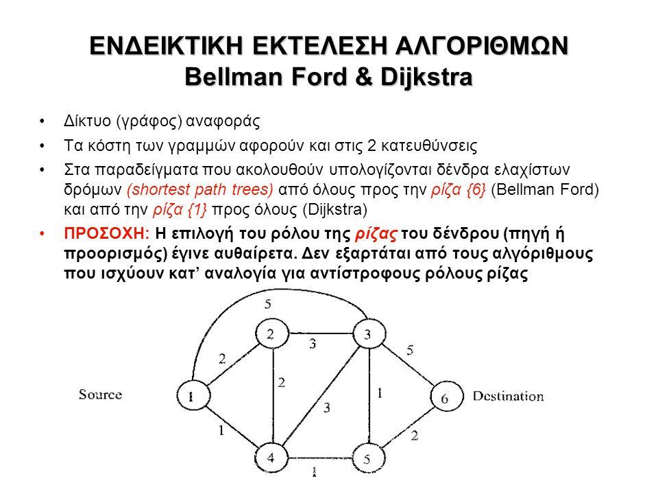 ΕΝΔΕΙΚΤΙΚΗ ΕΚΤΕΛΕΣΗ ΑΛΓΟΡΙΘΜΩΝ Bellman Ford & Dijkstra