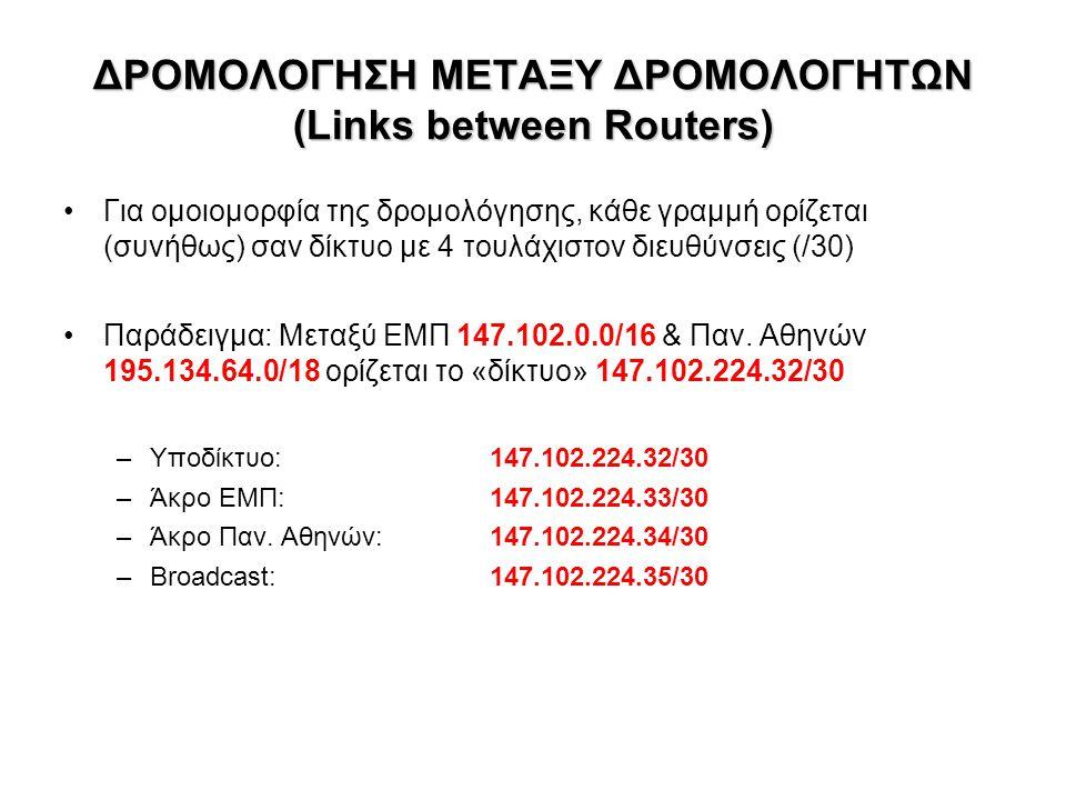 ΔΡΟΜΟΛΟΓΗΣΗ ΜΕΤΑΞΥ ΔΡΟΜΟΛΟΓΗΤΩΝ (Links between Routers)