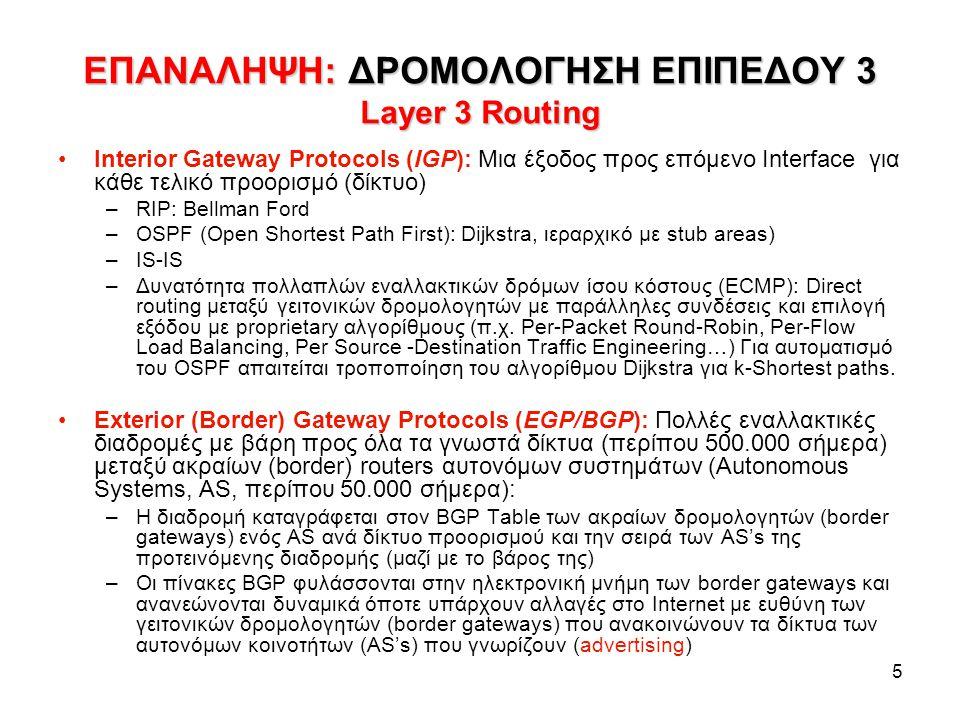 ΕΠΑΝΑΛΗΨΗ: ΔΡΟΜΟΛΟΓΗΣΗ ΕΠΙΠΕΔΟΥ 3 Layer 3 Routing