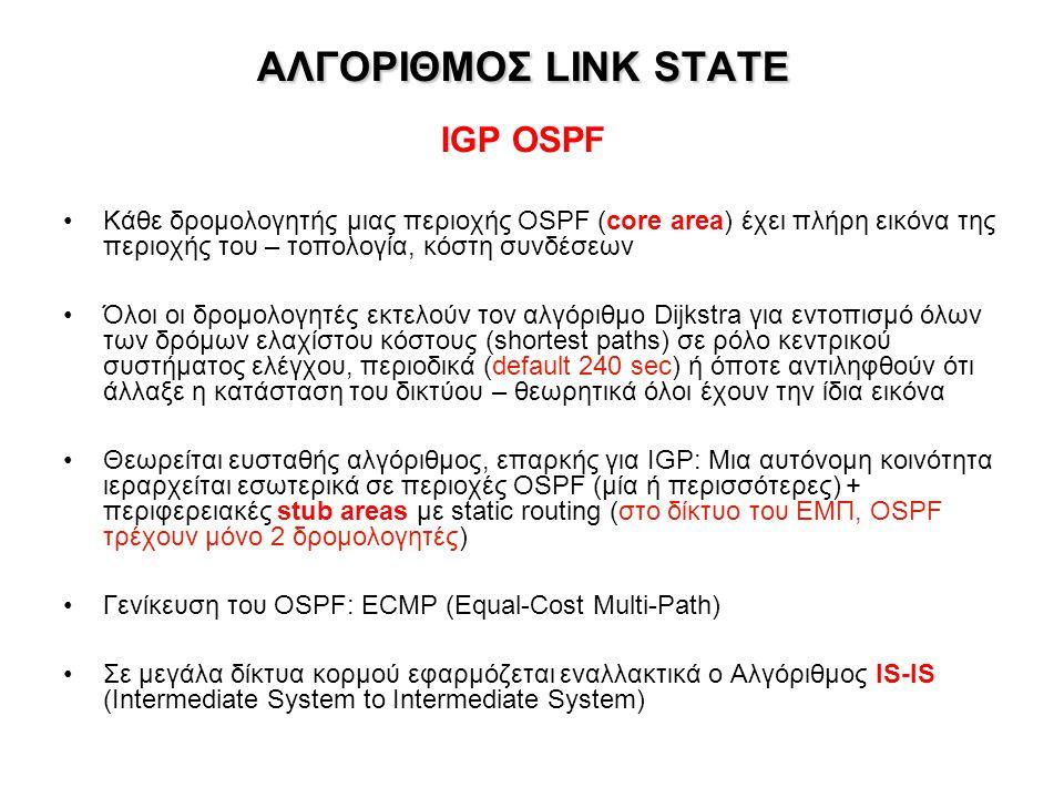 ΑΛΓΟΡΙΘΜΟΣ LINK STATE IGP OSPF