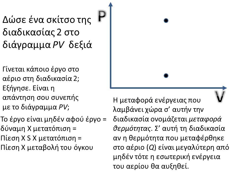 Ρ V Δώσε ένα σκίτσο της διαδικασίας 2 στο διάγραμμα PV δεξιά
