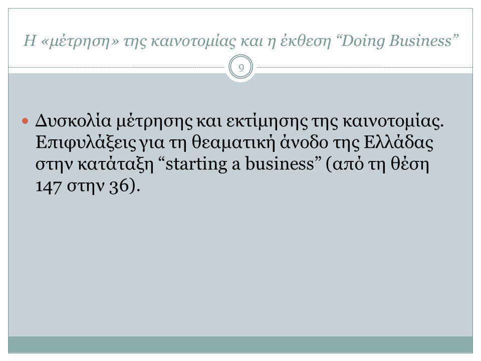 Η «μέτρηση» της καινοτομίας και η έκθεση Doing Business