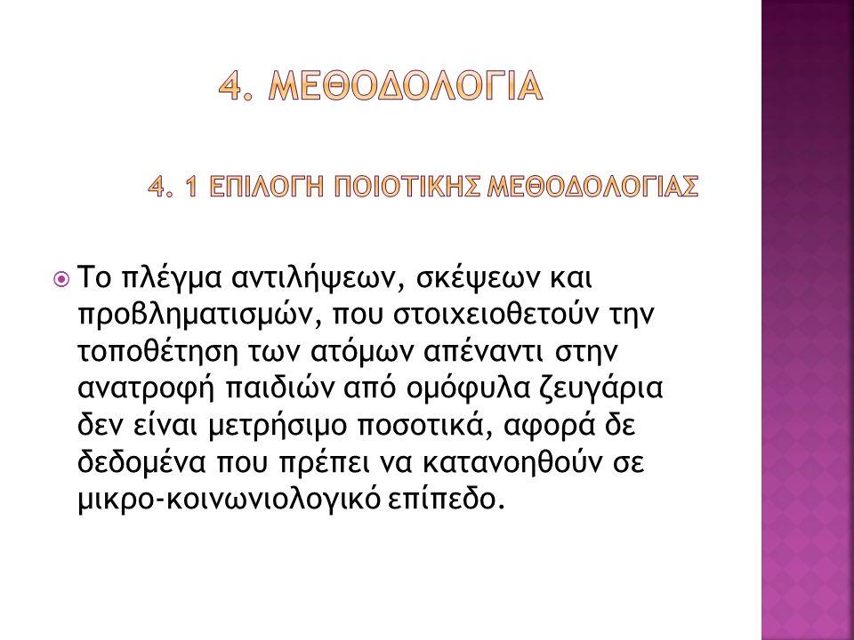 4. Μεθοδολογια 4. 1 Επιλογη Ποιοτικησ Μεθοδολογιασ