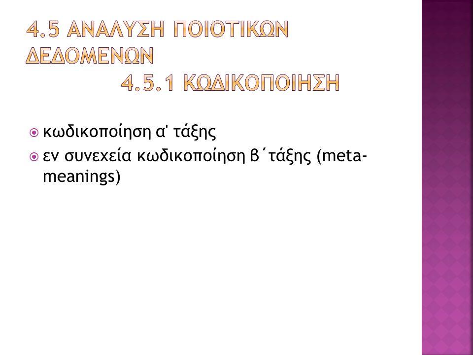4.5 Αναλυση ποιοτικων δεδομενων 4.5.1 Κωδικοποιηση