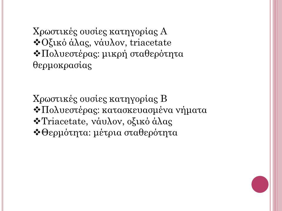 Χρωστικές ουσίες κατηγορίας Α