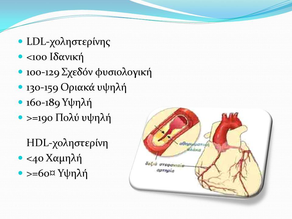 LDL-χοληστερίνης <100 Ιδανική. 100-129 Σχεδόν φυσιολογική. 130-159 Οριακά υψηλή. 160-189 Υψηλή. >=190 Πολύ υψηλή HDL-χοληστερίνη.