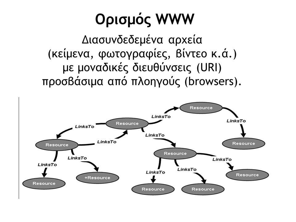 Ορισμός WWW Διασυνδεδεμένα αρχεία (κείμενα, φωτογραφίες, βίντεο κ.ά.)