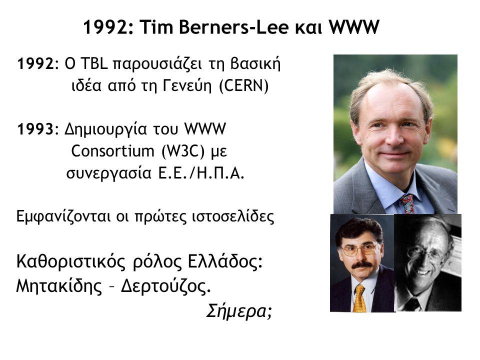 1992: Tim Berners-Lee και WWW