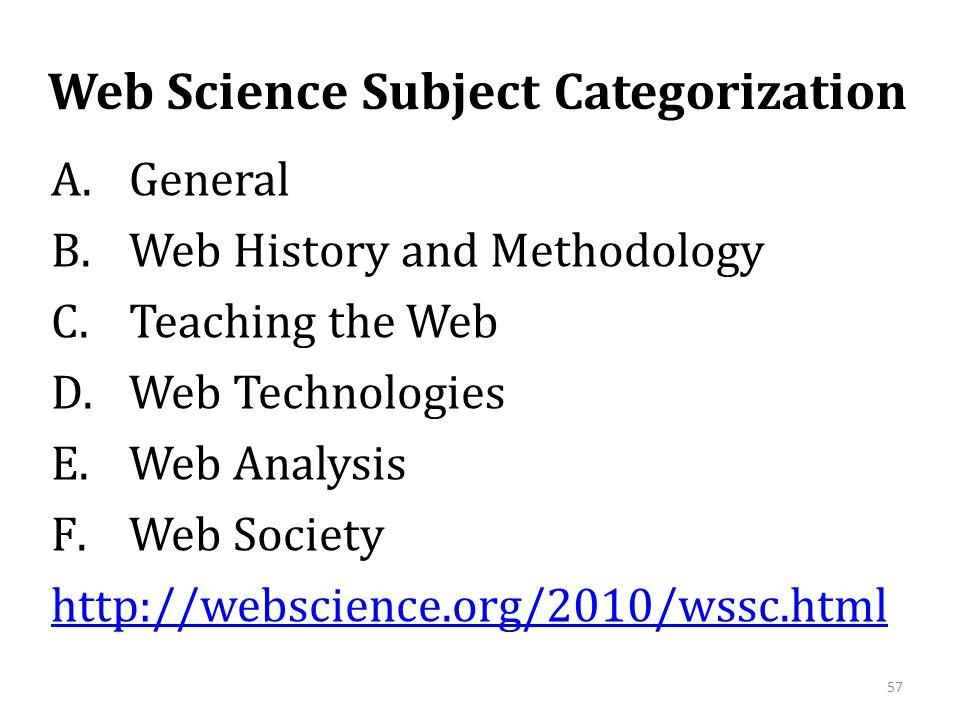 Web Science Subject Categorization