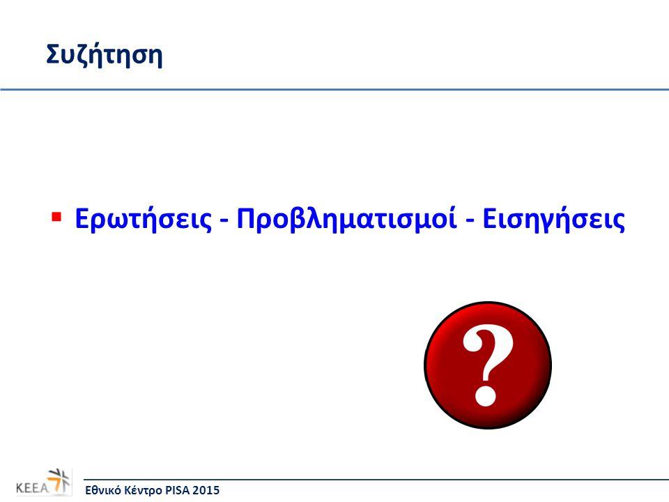 Ερωτήσεις - Προβληματισμοί - Εισηγήσεις