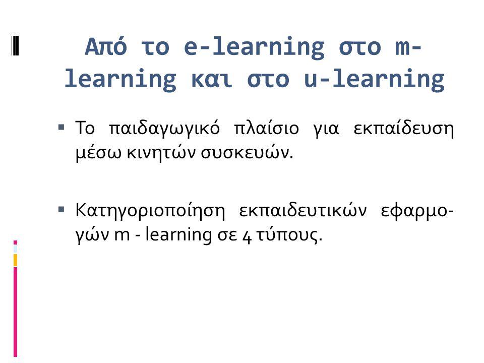 Από το e-learning στο m-learning και στο u-learning
