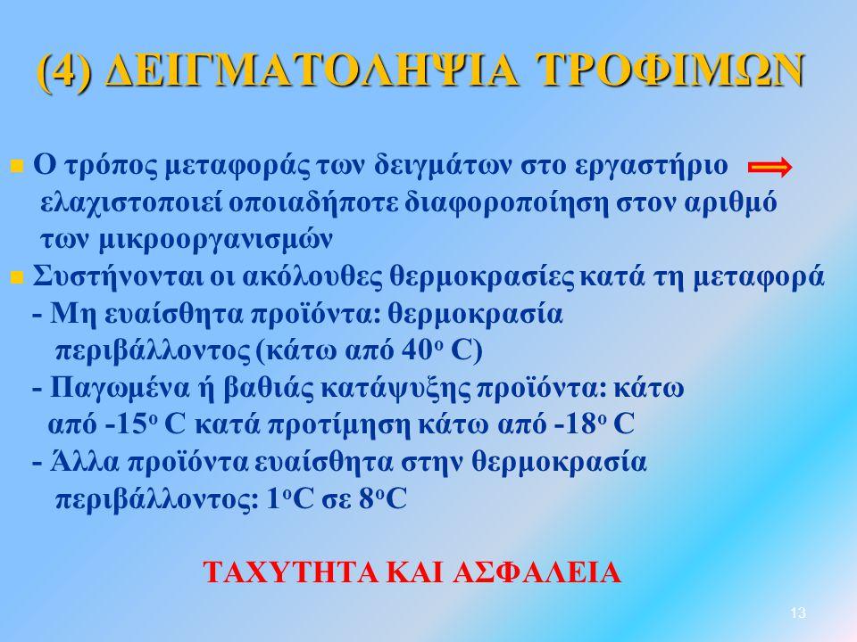 (4) ΔΕΙΓΜΑΤΟΛΗΨΙΑ ΤΡΟΦΙΜΩΝ