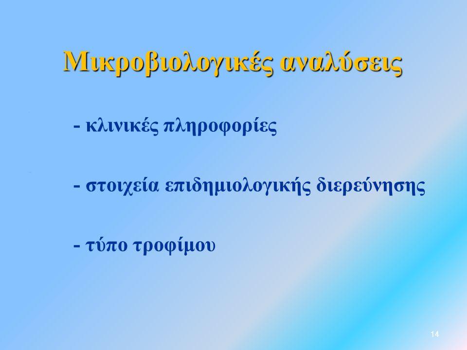 Μικροβιολογικές αναλύσεις