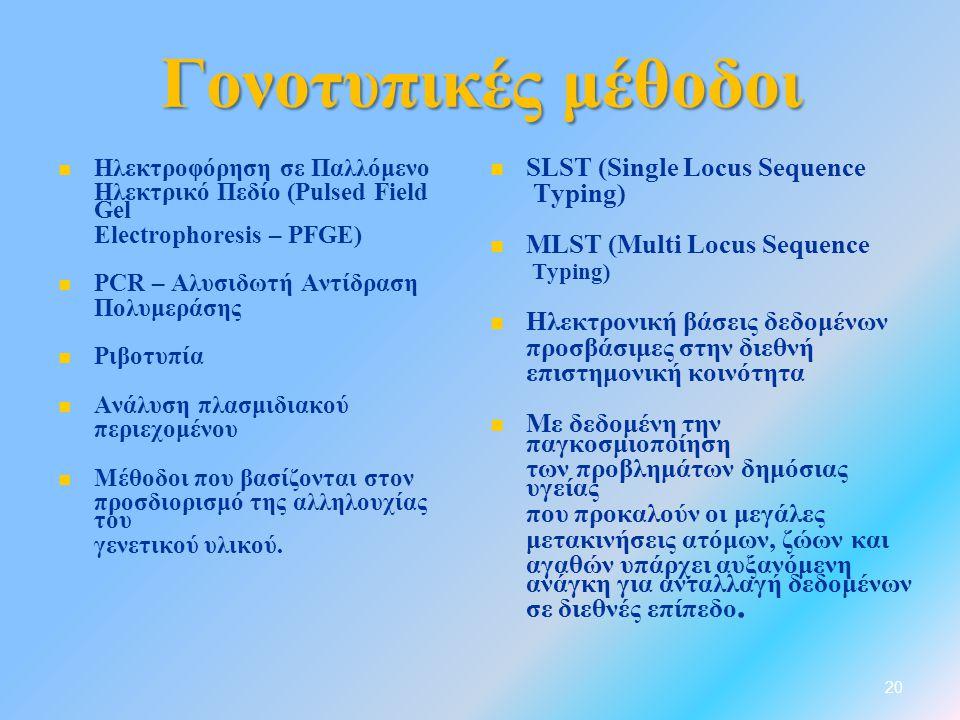 Γονοτυπικές μέθοδοι SLST (Single Locus Sequence Typing)