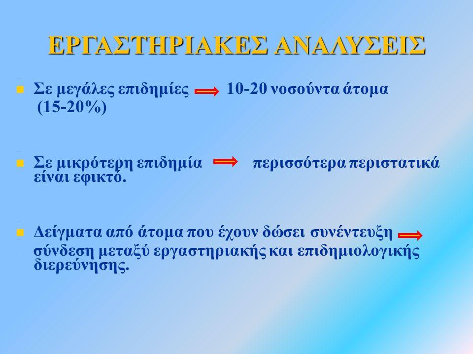 ΕΡΓΑΣΤΗΡΙΑΚΕΣ ΑΝΑΛΥΣΕΙΣ