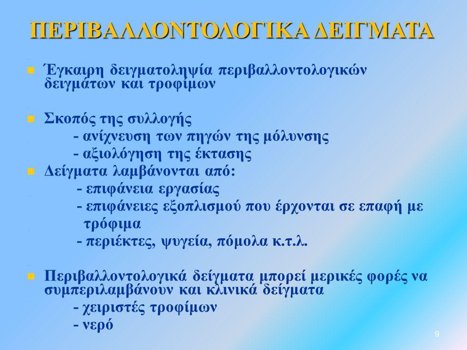 ΠΕΡΙΒΑΛΛΟΝΤΟΛΟΓΙΚΑ ΔΕΙΓΜΑΤΑ