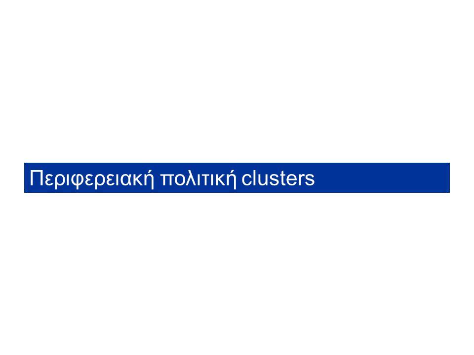 Περιφερειακή πολιτική clusters