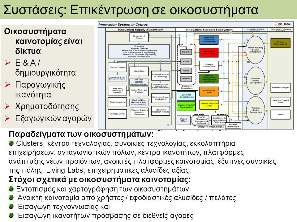 Συστάσεις: Επικέντρωση σε οικοσυστήματα