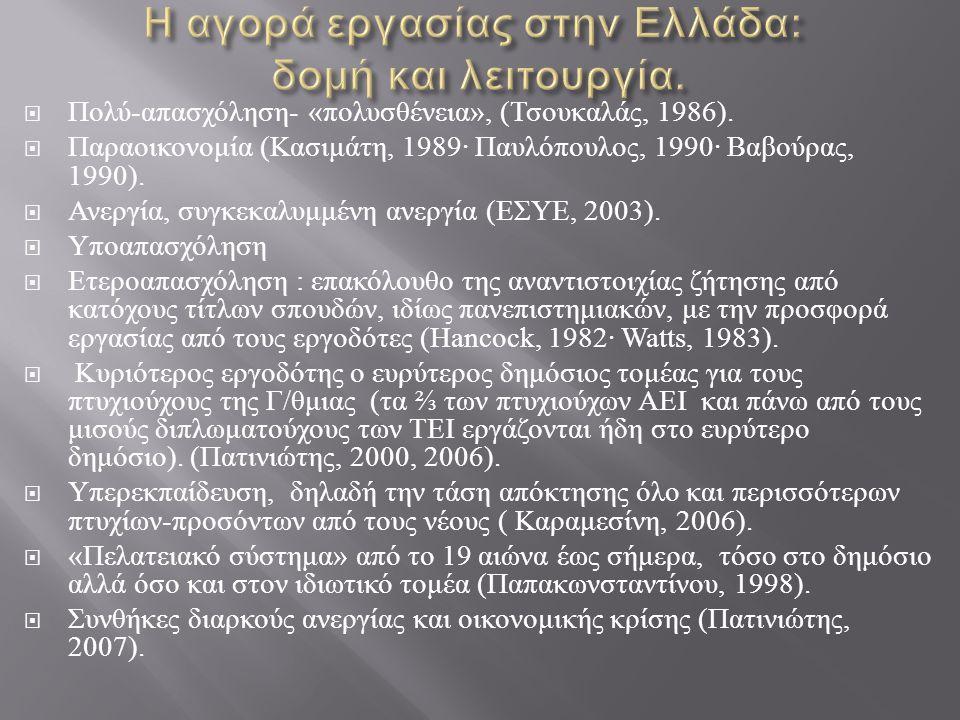 Η αγορά εργασίας στην Ελλάδα: δομή και λειτουργία.