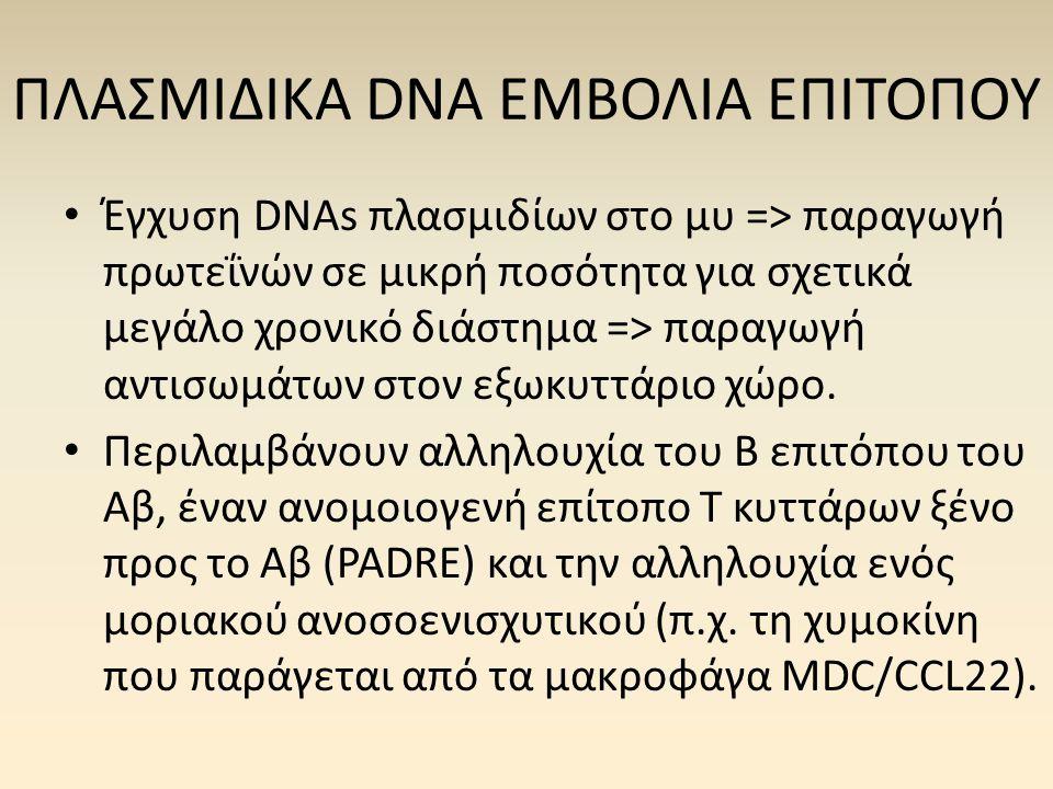 ΠΛΑΣΜΙΔΙΚΑ DNA ΕΜΒΟΛΙΑ ΕΠΙΤΟΠΟΥ