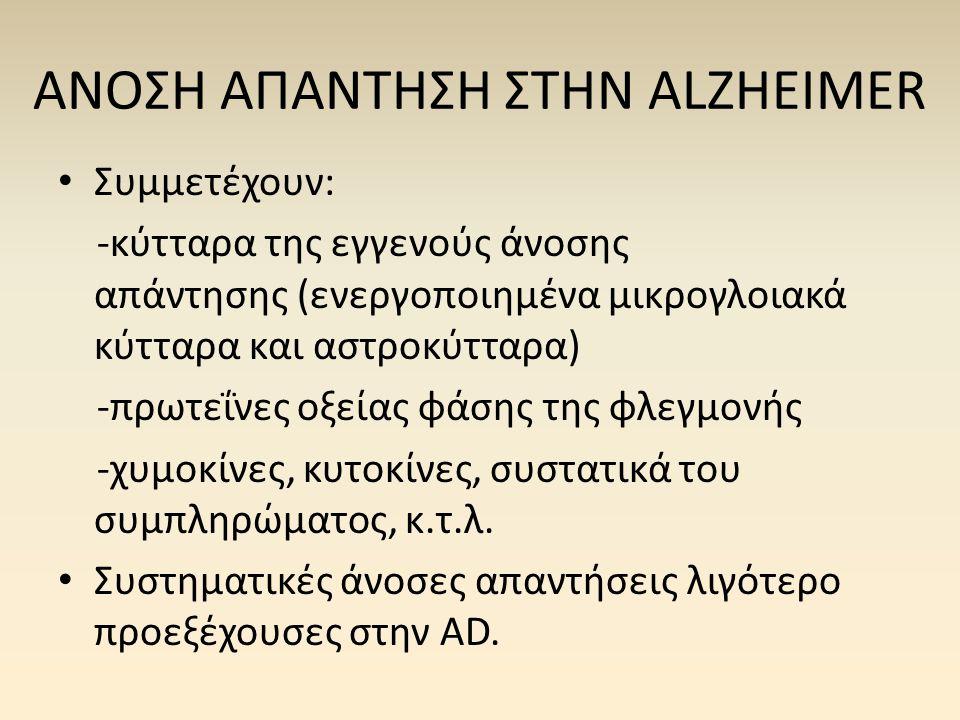 ΑΝΟΣΗ ΑΠΑΝΤΗΣΗ ΣΤΗΝ ALZHEIMER