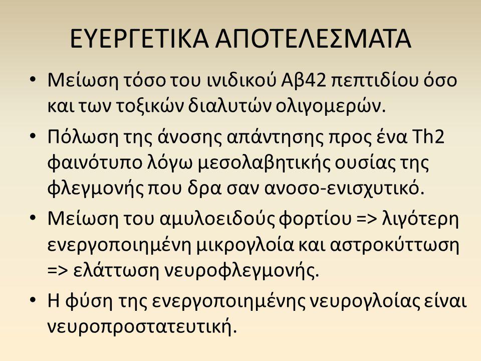 ΕΥΕΡΓΕΤΙΚΑ ΑΠΟΤΕΛΕΣΜΑΤΑ