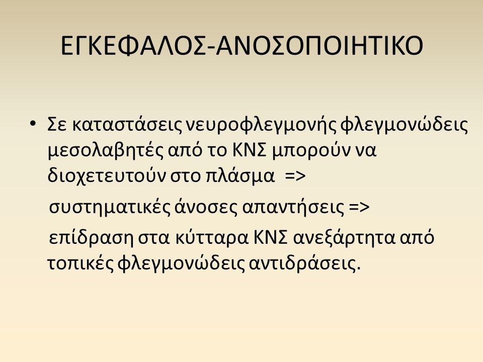 ΕΓΚΕΦΑΛΟΣ-ΑΝΟΣΟΠΟΙΗΤΙΚΟ