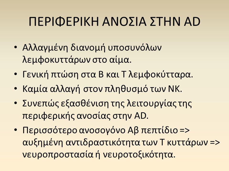 ΠΕΡΙΦΕΡΙΚΗ ΑΝΟΣΙΑ ΣΤΗΝ AD