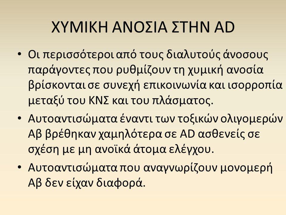 ΧΥΜΙΚΗ ΑΝΟΣΙΑ ΣΤΗΝ AD