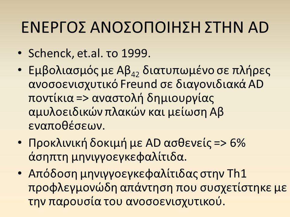 ΕΝΕΡΓΟΣ ΑΝΟΣΟΠΟΙΗΣΗ ΣΤΗΝ AD