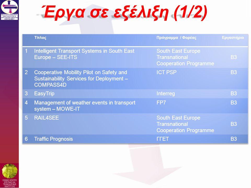 Έργα σε εξέλιξη (1/2) Τίτλος. Πρόγραμμα / Φορέας. Εργαστήριο. 1. Intelligent Transport Systems in South East Europe – SEE-ITS.