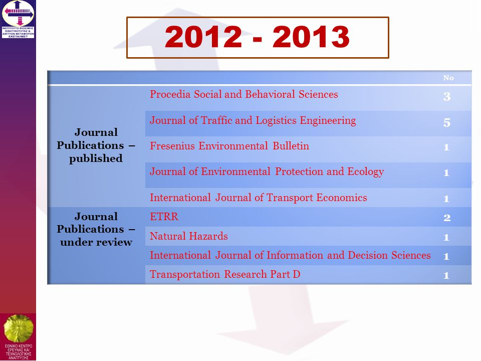Journal Publications – published Journal Publications – under review