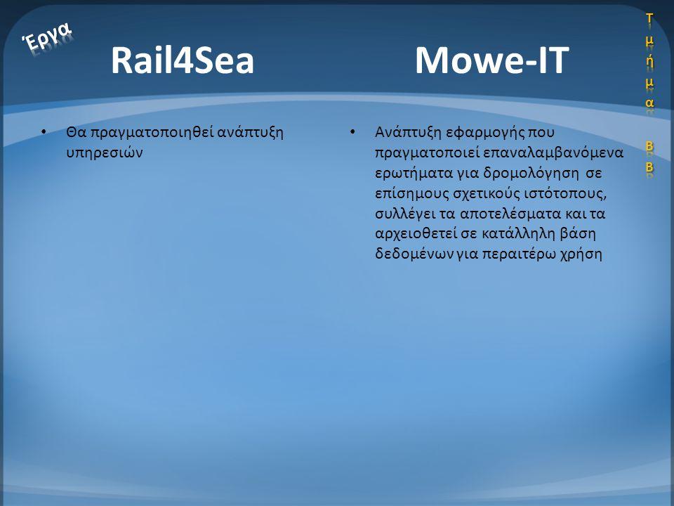 Rail4Sea Mowe-IT Έργα Θα πραγματοποιηθεί ανάπτυξη υπηρεσιών