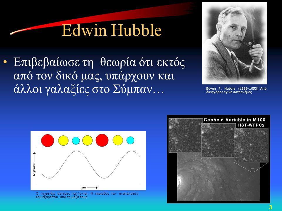 Edwin Hubble Επιβεβαίωσε τη θεωρία ότι εκτός από τον δικό μας, υπάρχουν και άλλοι γαλαξίες στο Σύμπαν…