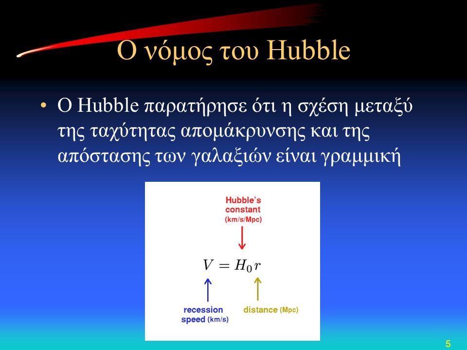 Ο νόμος του Hubble O Hubble παρατήρησε ότι η σχέση μεταξύ της ταχύτητας απομάκρυνσης και της απόστασης των γαλαξιών είναι γραμμική.