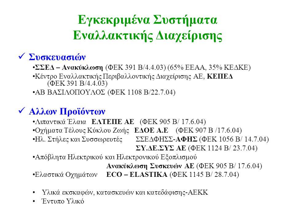 Εγκεκριμένα Συστήματα Εναλλακτικής Διαχείρισης