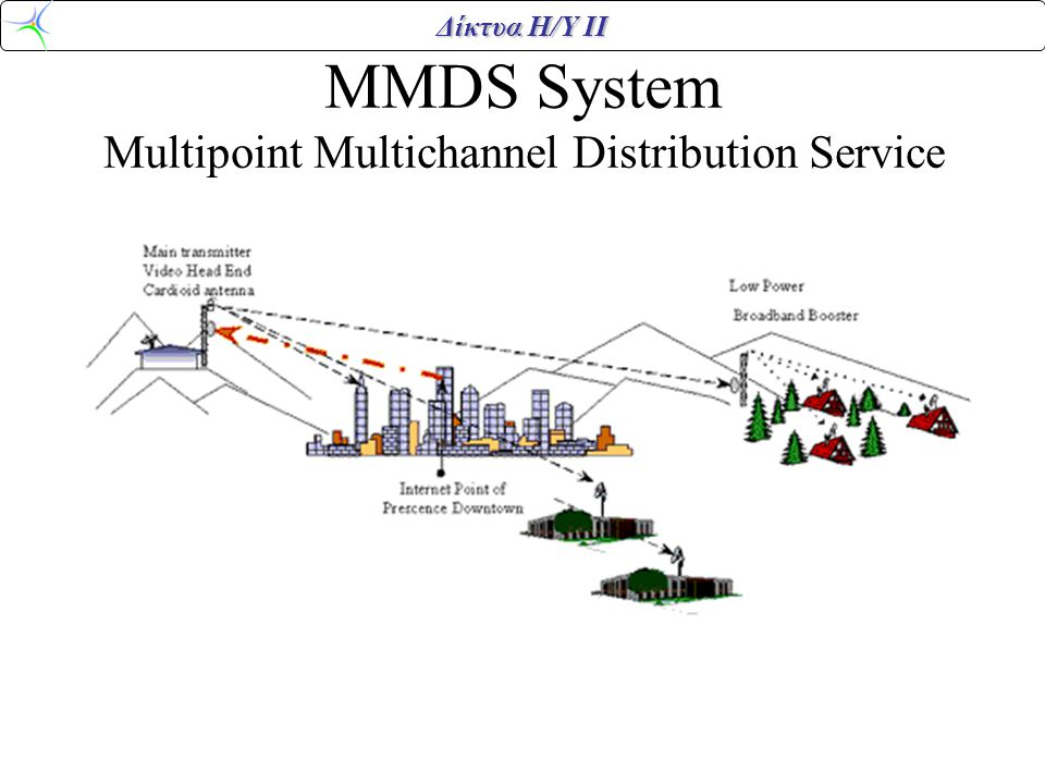 MMDS System Multipoint Multichannel Distribution Service