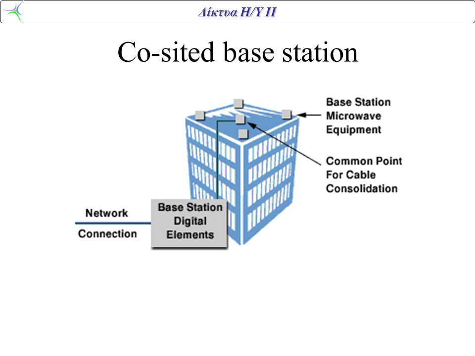 Co-sited base station