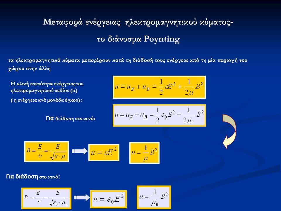 Μεταφορά ενέργειας ηλεκτρομαγνητικού κύματος-